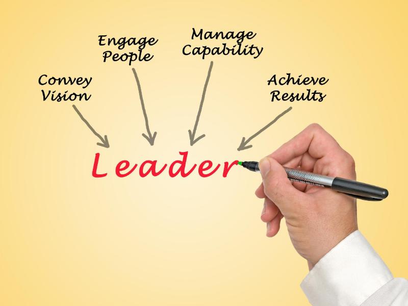 Leader graphic