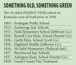 Oldest ENERGY Star schools in Kentucky