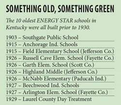 Oldest ENERGY Star schools in Kentucky
