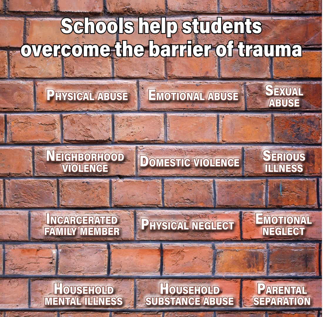 Schools help students overcome the barrier of trauma