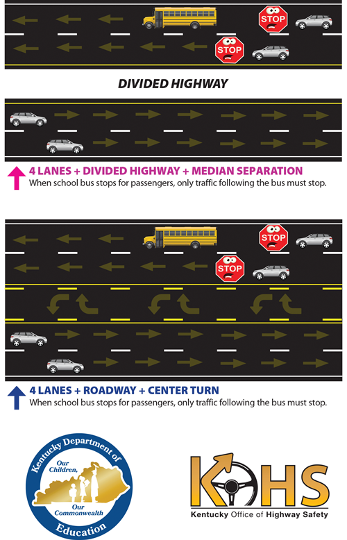 Bus Stop Law graphic2
